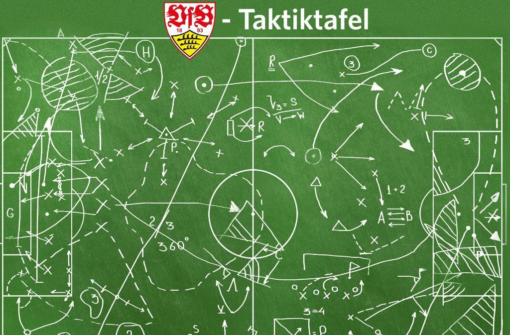 Blogger Jonas Bischofberger analysiert die Partien des VfB Stuttgart. Foto: Shutterstock/STZN