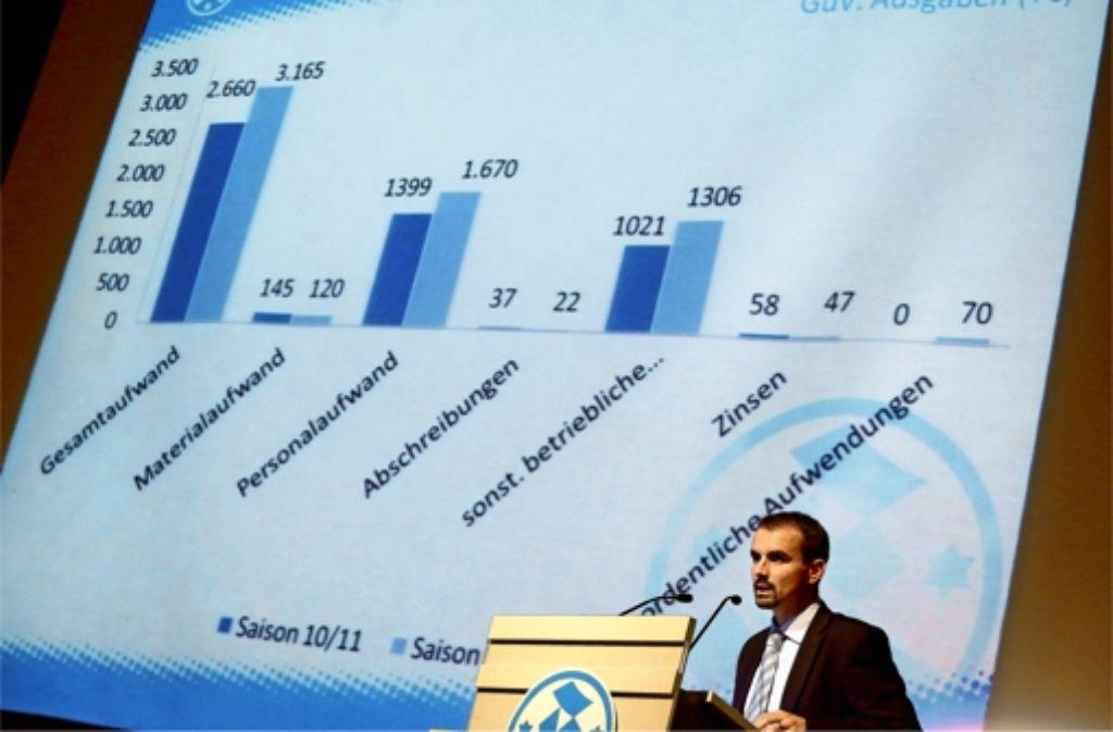 Finanzchef Tobias Schlauch –  in Doppelfunktion  beim Investor und  den Kickers. Foto: Baumann