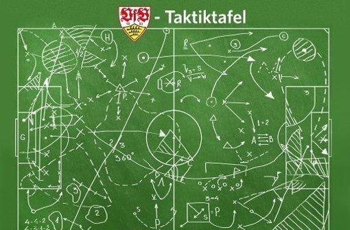 Manndeckung und hohes Pressing nerven VfB