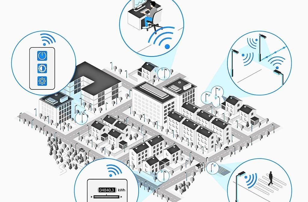Lampen mit gewissen Extras: die LEDs von Energiedata kommunizieren untereinander, versorgen schlecht angeschlossene Gebiete mit Internet und mehr. Foto: Energiedata 4.0