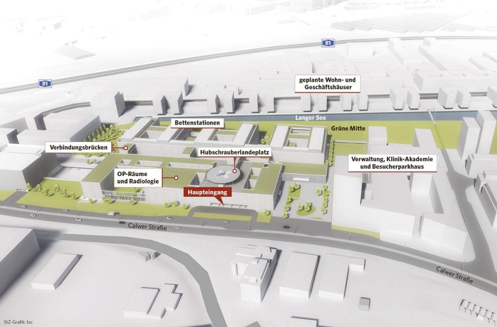 Im neuen Stadtquartier von Böblingen und Sindelfingen ist für  550  Millionen Euro ein neues Zentral-Krankenhaus geplant. Foto: Klinikverbund  Südwest