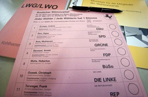 Wer auf den Stimmzettel will, muss bestimmte Formalien erfüllen. Foto: Michael Steinert