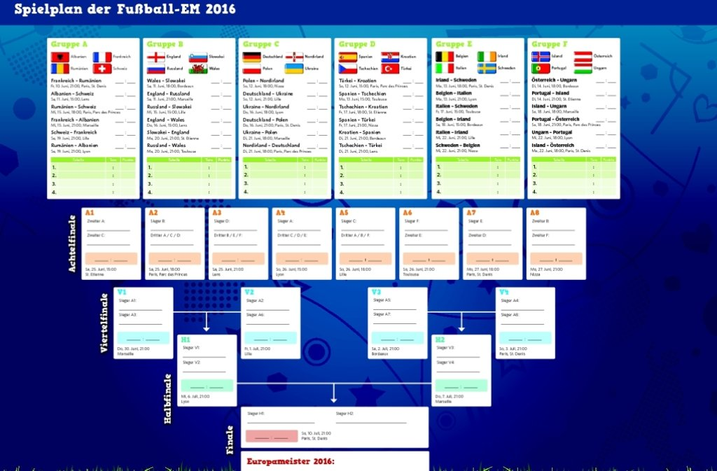 Die Fußball-Europameisterschaft zieht bald wieder die Fanmassen in ihren Bann. Foto: dpa