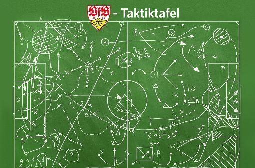 Hat der VfB den Gegner unterschätzt?