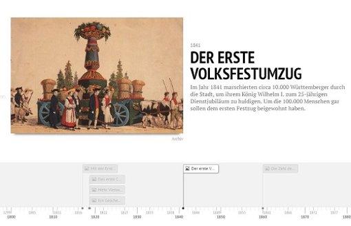 Die Geschichte des Volksfests
