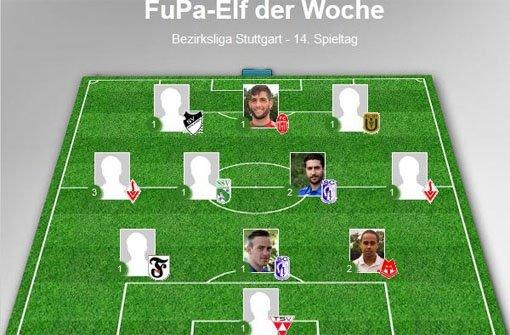 Die FuPa-Elf der Woche