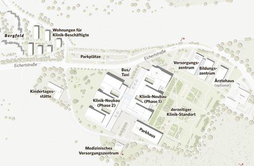 Das städtebauliche Konzept für den Klinik-Neubau steht. Foto: Büro Lehen drei