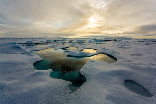 Klimawandel als Bedrohung