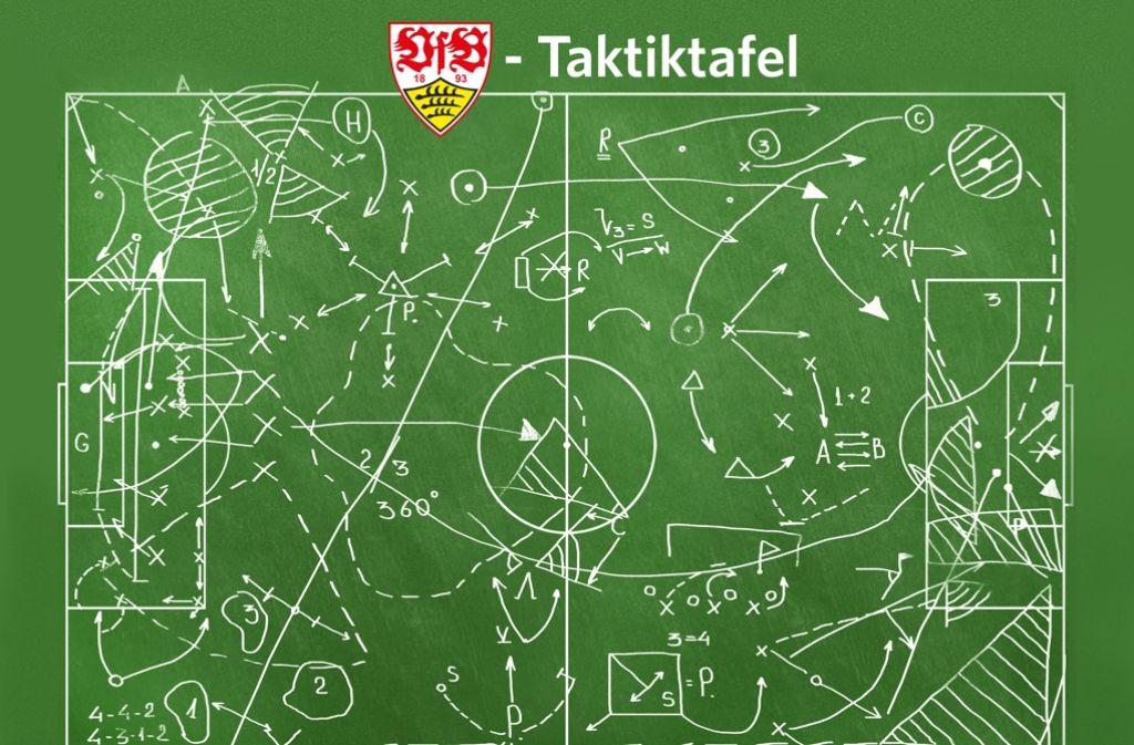 Unsere VfB-Taktiktafel analysiert das aktuelle Spiel des Clubs mit dem Brustring. Foto: 63238390