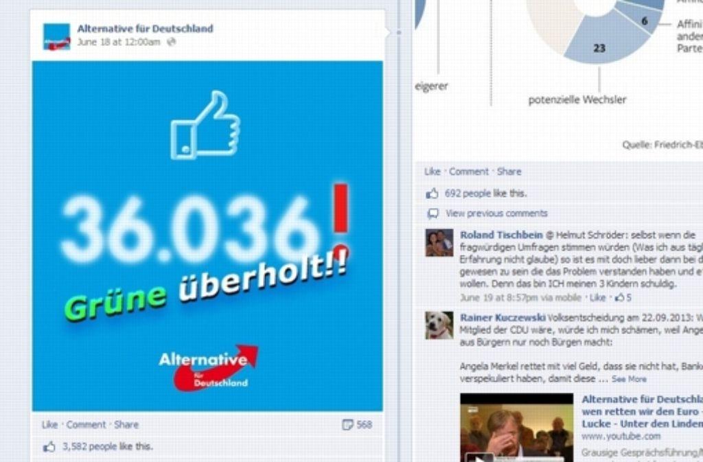 Die Alternative für Deutschland hat quasi  aus dem Stand mehr Facebook-Anhänger gewonnen als die meisten etablierten Parteien. Rasantes Fan-Wachstum ist einer der wichtigsten Erfolgsindikatoren für eine Facebook-Seite. Foto: StZ (Screenshot), Quelle: Fanpagekarma