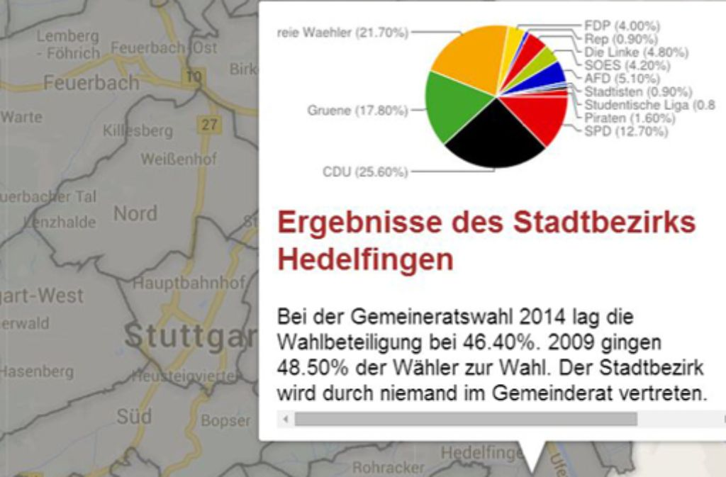 Die Christdemokraten haben die die Grünen wieder als Nummer 1 im Stuttgarter Rathaus abgelöst. Die Ergebnisse aller Parteien und Gruppierungen bei der Kommunalwahl zeigen wir in der Fotostrecke. Foto: StZ-Screenshot