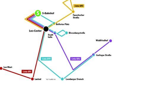 Das  Liniennetz wird aufgeräumt