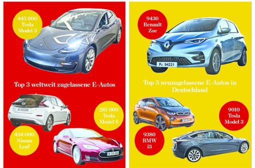 Die Nachfrage nach Elektroautos stagniert