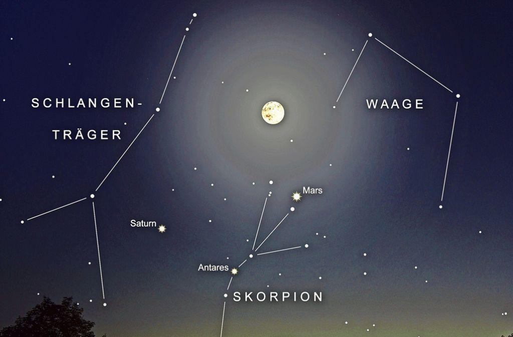 Himmelsanblick in südöstlicher Richtung um Mitternacht. Am 21. Mai zieht der Vollmond an Mars im Skorpion vorbei, einen Tag später an Saturn im Schlangenträger. Foto: Farago