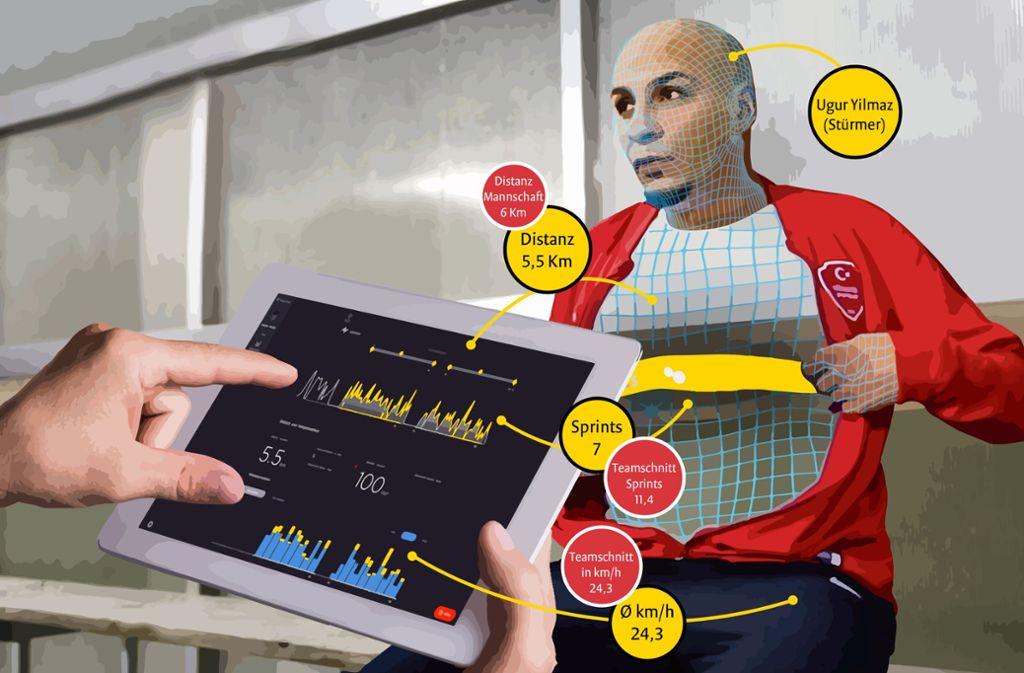 Mit Tracker-Systemen werden Spieler bis ins kleinste Detail analysiert. Foto: StZN, Bearbeitung: Ruckaberle
