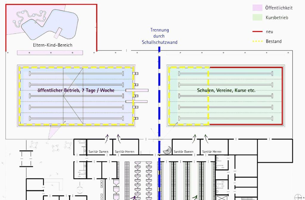 So sieht die Planskizze für zwei getrennte Bereiche im Hallenbad aus, die parallel genutzt werden können. Foto: 4a Architekten