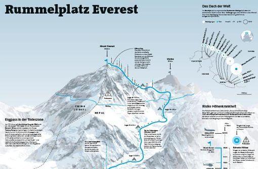 Everest – Welt der Extreme