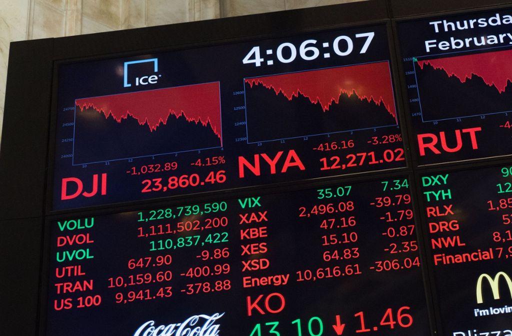 um zweiten Mal innerhalb einer Woche hat ein heftiger Kursrutsch an der New Yorker Wall Street die Anleger weltweit verunsichert Foto: AFP