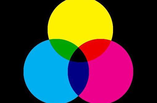 Farbwahrnehmung – Grundlagen