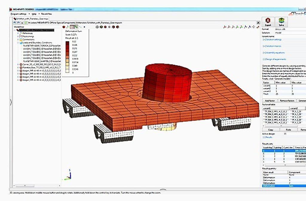 Meshparts bietet sehr präzise  Simulationen für Maschinenbauer. Foto: Meshparts