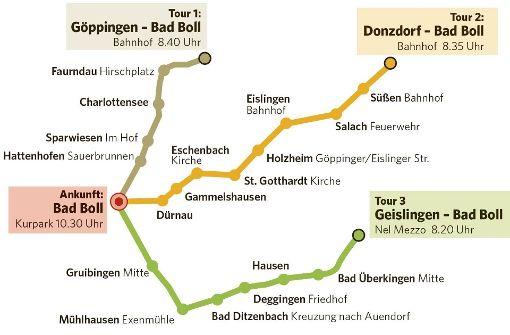 Sternfahrt endet im Bad Boller Kurpark
