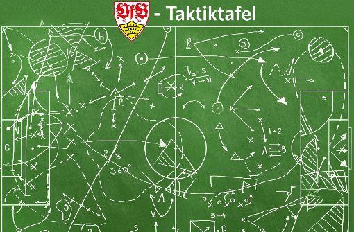 Wie der VfB gegen das Heidenheimer Pressing bestehen konnte