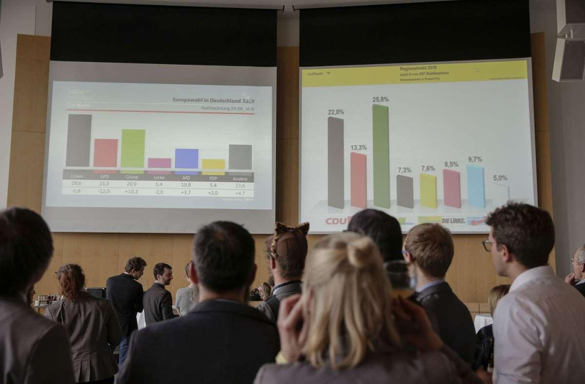 Solche Grafiken und Wahlergebnisse wie hier bei der Kommunalwahl 2018 im Rathaus wird es in diesem Jahr ohne Live-Publikum, sondern nur per Livestream geben. Foto: //Leif Piechowski