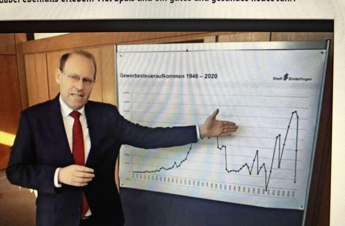 Von abstürzenden Einnahmen zu steigenden Investitionen: Bernd Vöhringer Foto: StZ