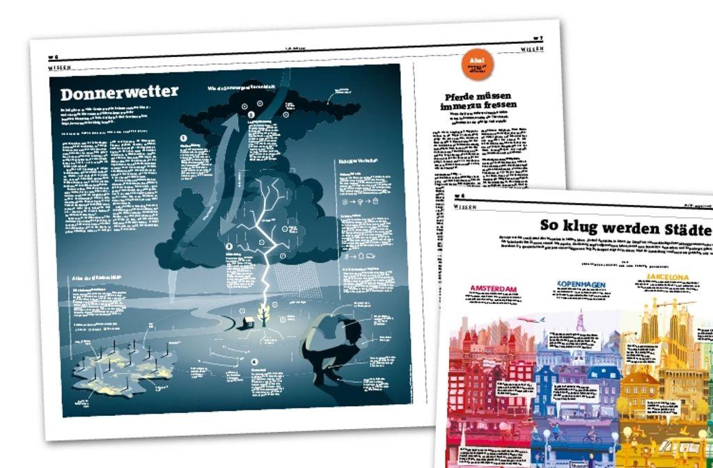 Die aufwendigen Infografiken in der Wochenendbeilage – hier über das richtige Verhalten bei Gewitter und sogenannte Smartcitys. Foto: StZN