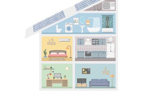 Erobern jetzt Amazon und Google die deutschen Wohnzimmer?