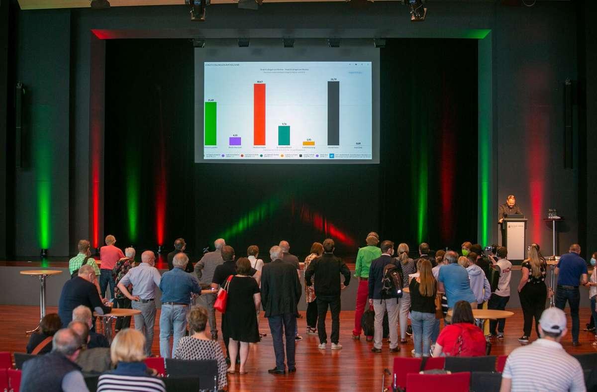 Wahlabend. Das Ergebnis wird in der Halle des Neckar-Forums präsentiert. Foto: Roberto Bulgrin