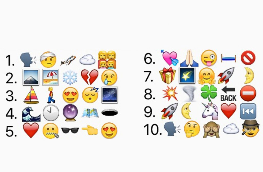 Wir haben zehn Hits von Andrea Berg in Emojis umgewandelt - und uns jeweils an den ersten Zeilen des Refrains orientiert. Wer errät alle? Die Auflösung gibts in unserer Bildergalerie. Foto: red
